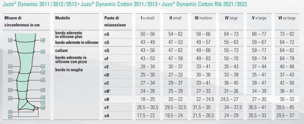 Gambaletto JUZO Dynamic Cotton 3512 AD punta aperta - calze elastiche classe 2