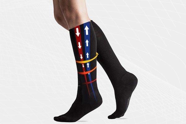 ca7a7501365c Comprimendo l'arto con una pressione graduata, massima alla caviglia e  decrescente man mano che risale lungo la gamba, la calza compressiva  favorisce il ...