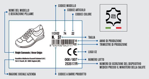 descrizione-etichetta-scarpe-ecosanit