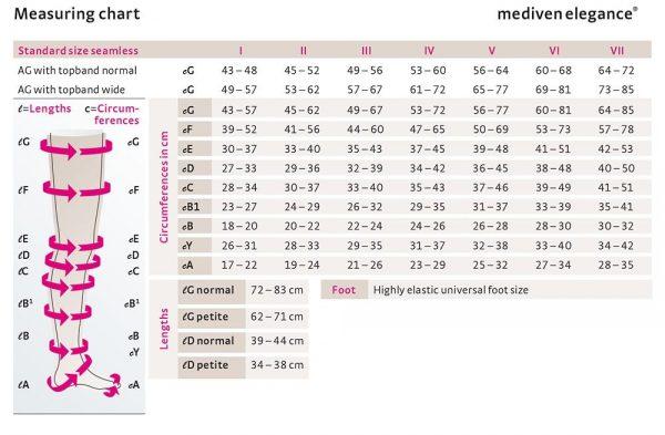 mediven-elegance-size-chart-en-m-79138